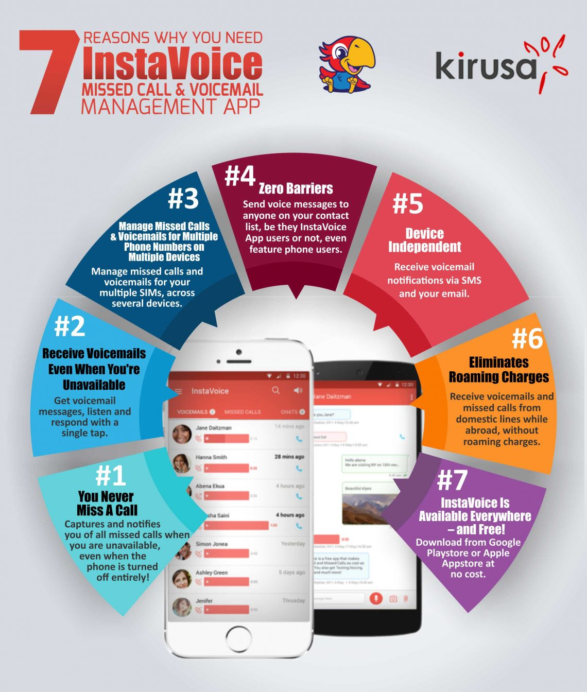 7 Reasons Why You Need Instavoice Missed Call Voicemail Management